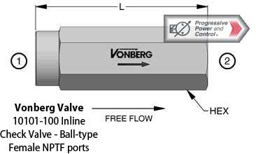 photo of Vonberg 10101-100 hydraulic check valve with female NPTF port