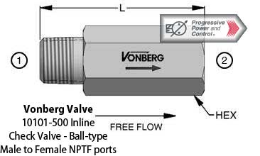 Vonberg 10101-500 Check Valve with male NPTF to female NPTF