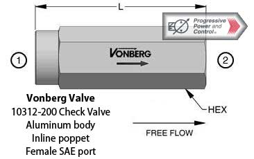 Vonberg 10312-200 Check Valve female SAE port inline poppet check valve aluminum body