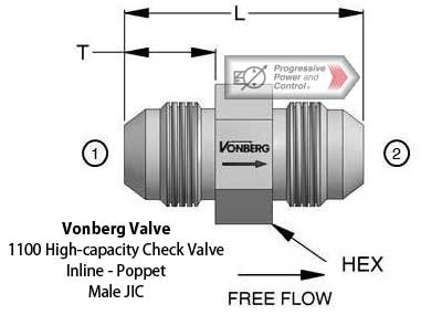 Vonberg 1100 check valve male JIC