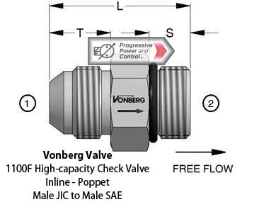 Vonberg 1100F Check Valve 