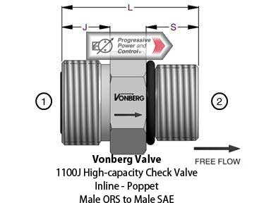 Vonberg 1100J Check Valve 