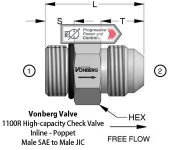 Vonberg 1100R Check Valve male SAE to male JIC check valve inline poppet