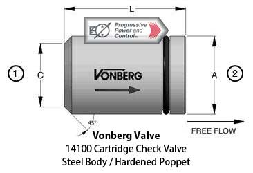 Vonberg 14100 Cartridge Check Valve slip-in cartridge check valve