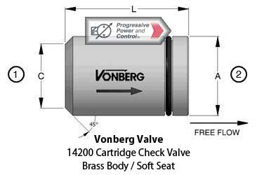 Vonberg 14200 Check Valve slip-in cartridge, poppet check valve, brass body, soft seat