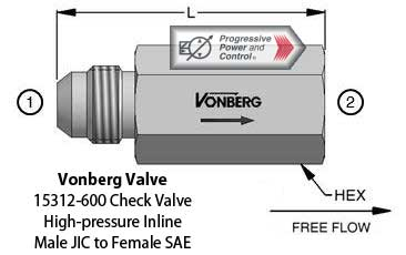 Vonberg 15312-600 Check Valve high-pressure inline poppet male JIC to female SAE