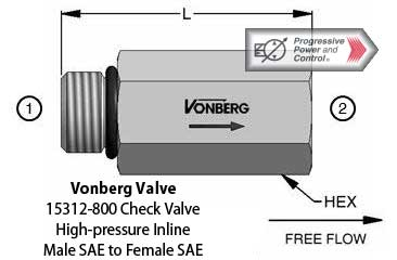 Vonberg 15312-800 steel high-pressure poppet inline check valve with male SAE to female SAE