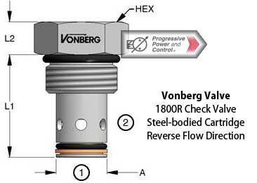 Vonberg 1800R steel cartridge poppet check valve with reverse flow direction