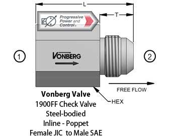 Vonberg 1900FF Check Valve female JIC to male JIC