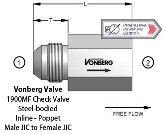 Vonberg 1900MF check valve male JIC to female JIC