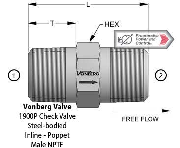 Vonberg 1900P check valve with male NPTF