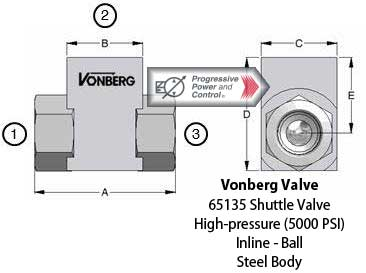 Vonberg 65135 high-pressure shuttle valve inline ball