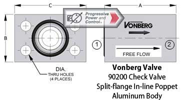 Vonberg 90200 in-line poppet check valve with split flange