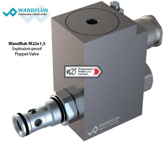 Illustration of Wandfluh M22x1,5 explosion-proof cartridge poppet valve