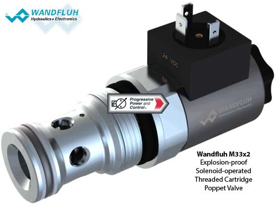 Illustration of Wandfluh M33x2 solenoid operated cartridge poppet valve - explosion-proof