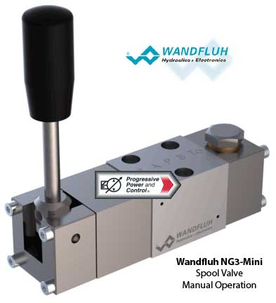 Wandfluh NG3-Mini Spool Valve