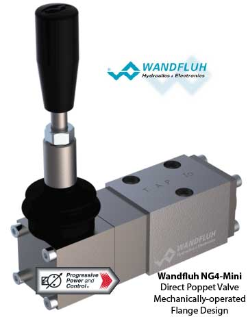 NG4-Mini Manually-operated Poppet Valve flange design