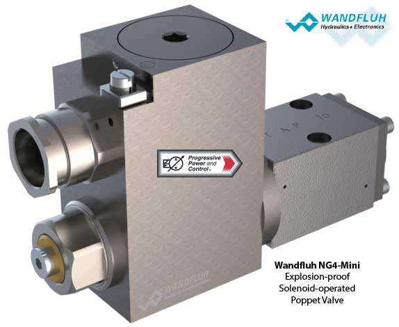 Illustration of Wandfluh NG4-Mini explosion-proof poppet valve