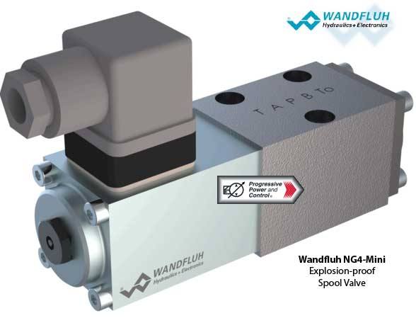 Illustration of Wandfluh NG4-Mini spool valve - explosion-proof solenoid operated