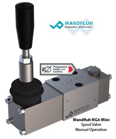 Wandfluh NG4-Mini Spool Valve