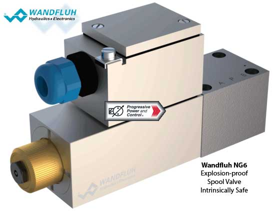 Illustration of Wandfluh NG6 intrinsically safe explosion-proof-spool valve