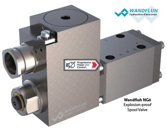 illustration of Wandfluh NG6 explosion-proof spool valve