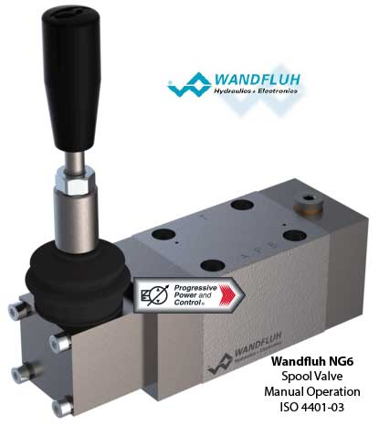 Wandfluh NG6 Spool Valve