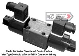 Nachi SA series directional control solenoid valve DIN connector