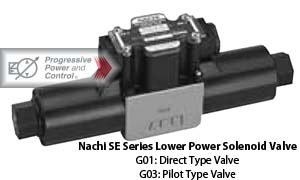 Nachi SE series pilot-operated low power directional control solenoid valve