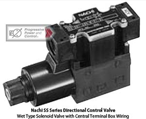 Nachi SS series directional solenoid valve