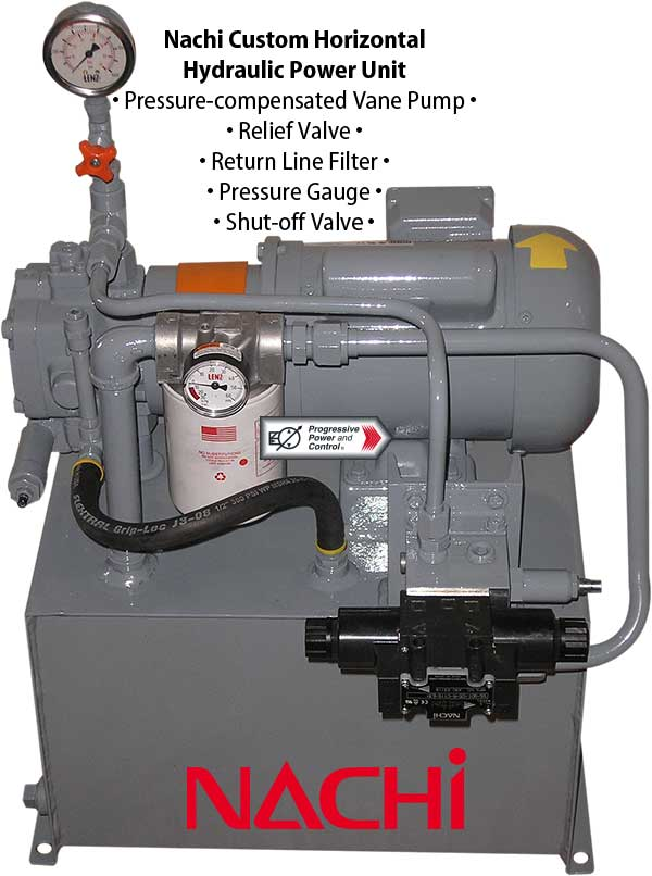 Nachi horizontal hydraulic power unit with pressure-compensated vane pump