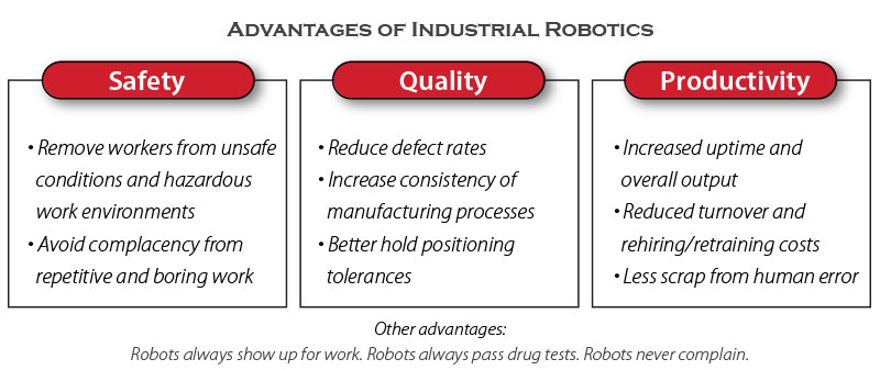advantages of using industrial robots in manufacturing