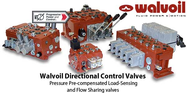 Walvoil Directional Control Valves - Pressure Pre-compensated Load-Sensing and Flow Sharing valves