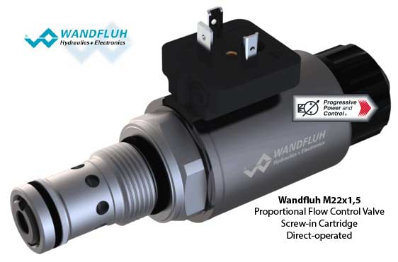 Wandfluh M22x1,5 Proportional Flow Control Valve