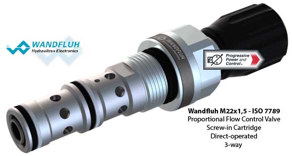 Wandfluh M22x1,5 - ISO 7789 Proportional Flow Control Valve Screw-in Cartridge Direct Operated 3-way