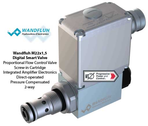 Wandfluh M22x1,5 Digital Smart Valve Proportional Flow Control Valve Screw-in Cartridge Integrated Amplifier Electronics Direct operated