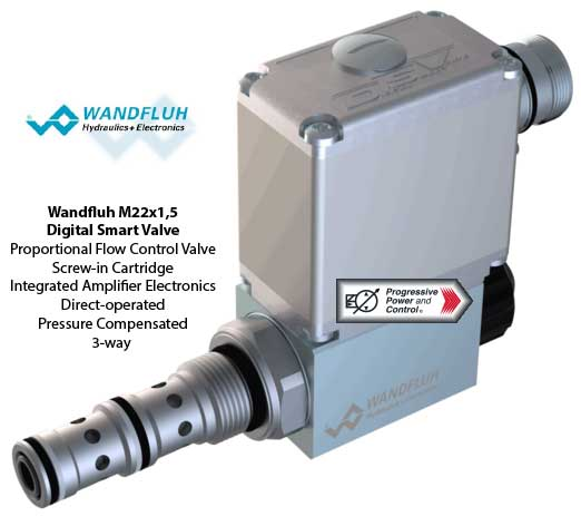 Wandfluh M22x1,5 Digital Smart Valve Proportional Flow Control Valve Screw-in Cartridge Integrated Amplifier Electronics Direct operated Pressure compensated 3-way
