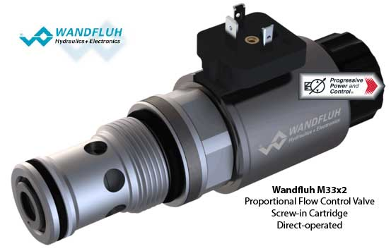 Wandfluh M33x2 Proportional Flow Control Valve Screw-in Cartridge Direct Operated