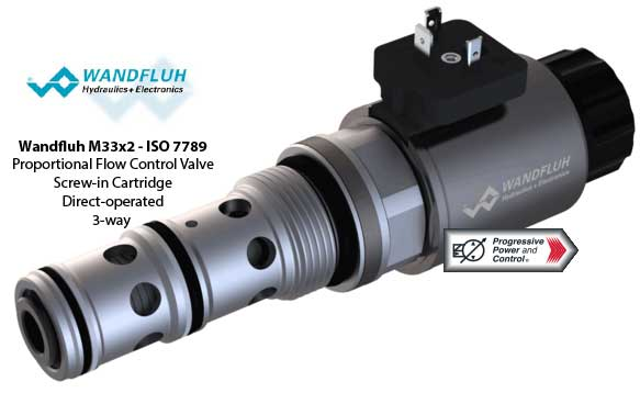 Wandfluh M33x2 - ISO 7789 Proportional Flow Control Valve