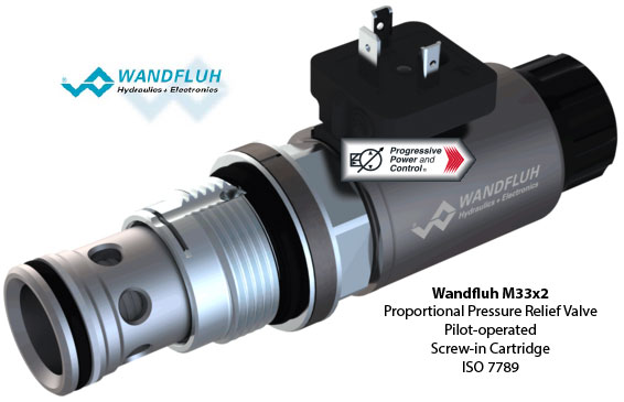 Wandfluh M33x2 Proportional Pressure Relief Valve