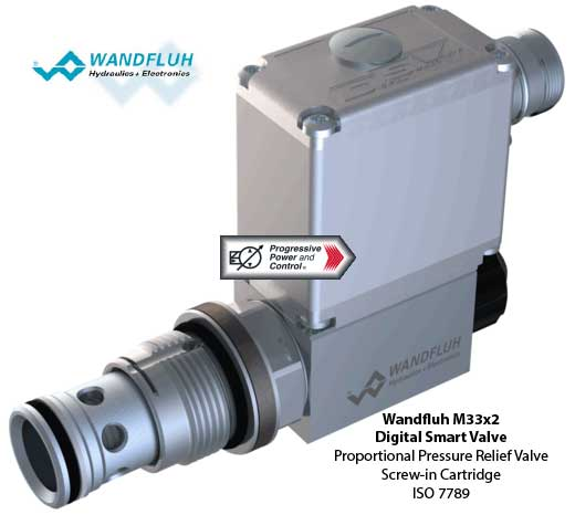 Wandfluh M33x2 Digital Smart Valve Proportional Pressure Relief Valve Screw-in Cartridge