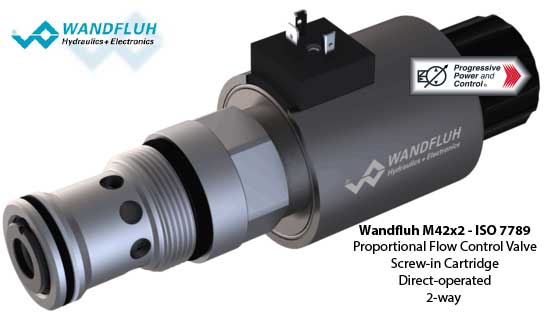 Wandfluh M42x2 - ISO 7789 Proportional Flow Control Valve Screw-in Cartridge Direct Operated 2-way