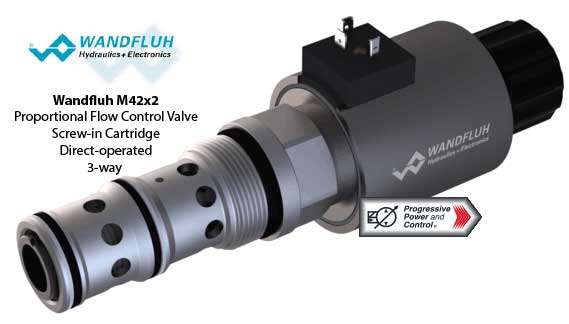 Wandfluh M42x2