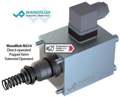 Wandfluh NG10 Direct-operated Poppet Valve Solenoid-operated 