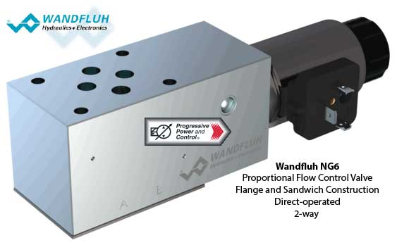 Wandfluh NG6 Proportional Flow Control Valve Flange and Sandwich Construction Direct Operated 2-way