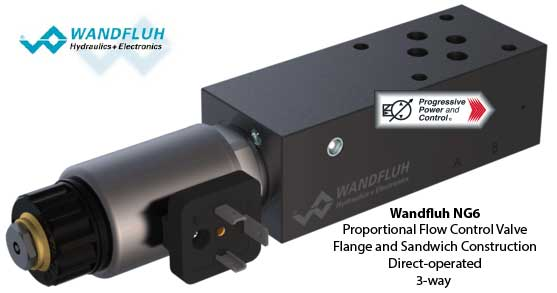 Wandfluh NG6 Proportional Flow Control Valve Flange and Sandwich Construction Direct Operated 3-way