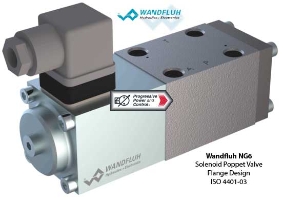 NG6 Solenoid Poppet Valve - ISO 4401-03