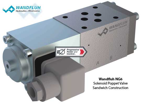 NG6 Solenoid Poppet Valve - ISO 4401-03 Sandwich construction