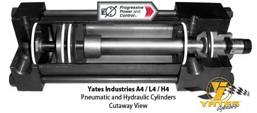 Cutaway view of Yates A4, L4 pneumatic cylinders and H4 hydraulic cylinders