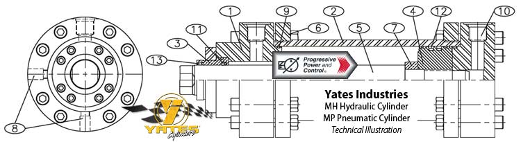 Yates MH and MP mill technical illustration